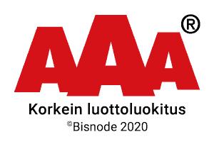 Hurraalle on myönnetty AAA Korkein luottoluokitus 2020